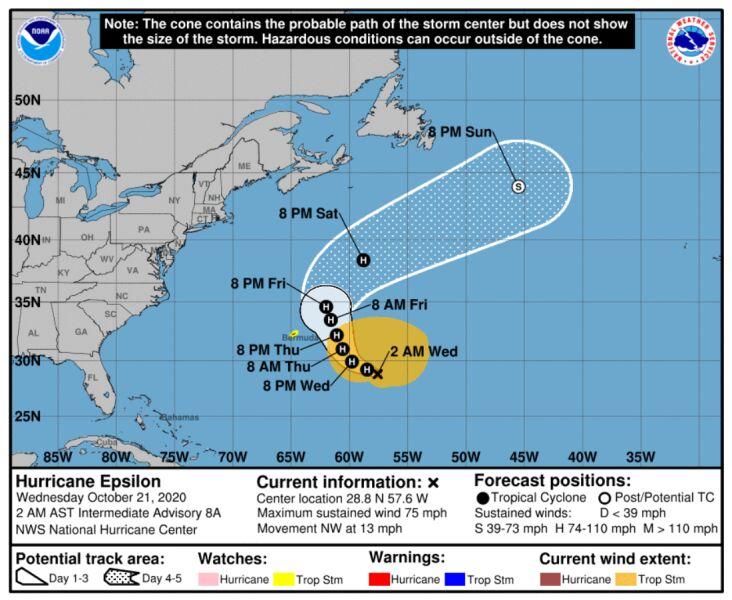 Prognozowana trasa huraganu Epsilon (NHC/NOAA)